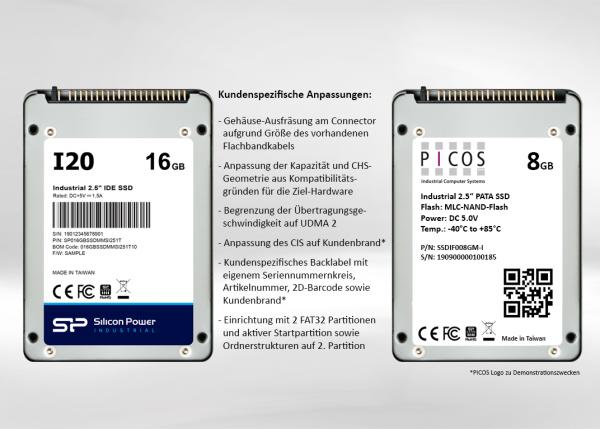 PICOS GmbH